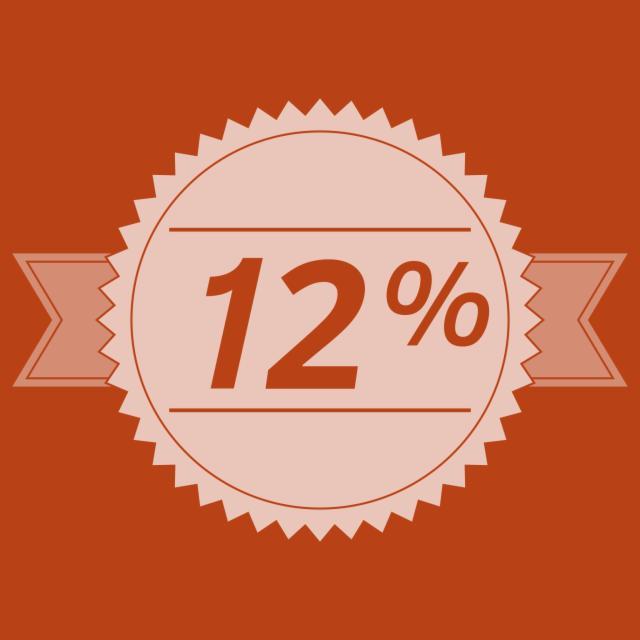 Prenota ora & Risparmia il 12%