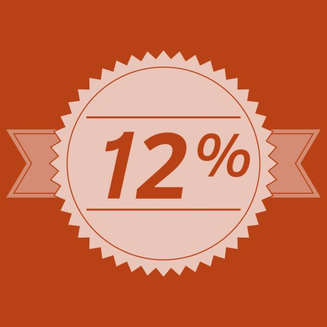 Book now & Save 12%