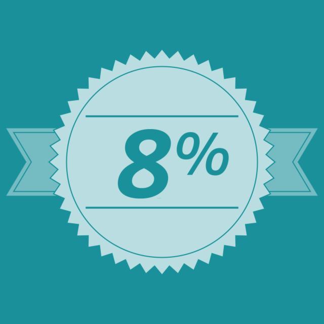 Soggiorna 3 notti e risparmia l'8%!
